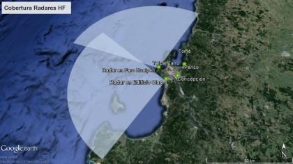 Cobertura de radares HF